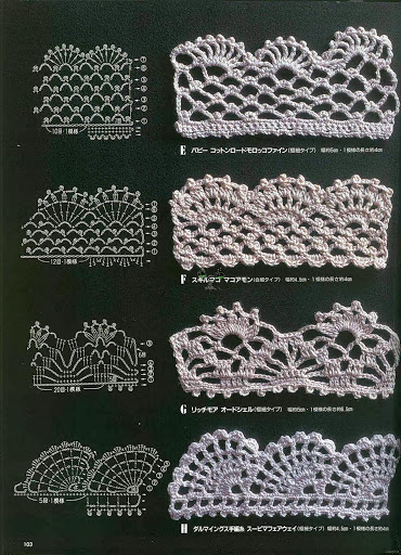 12 Crochet Borders And Edges ⋆ Crochet Kingdom