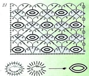 eye-fishnet-croceht-stitch-pattern-1