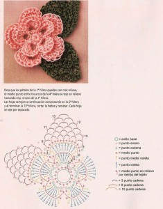 flower-and-leaves-crochet-pattern