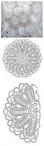flower crochet fabric creation