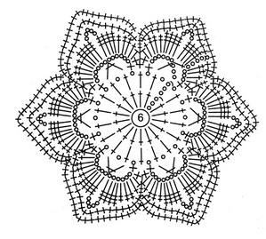 flower mesh skirt crochet pattern 3
