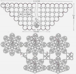 flower motif shawl crochet free pattern diagram