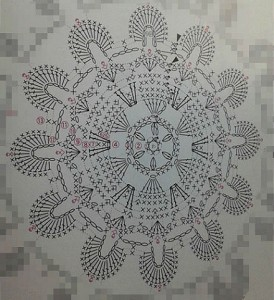 flower-shaped-coaster-crochet