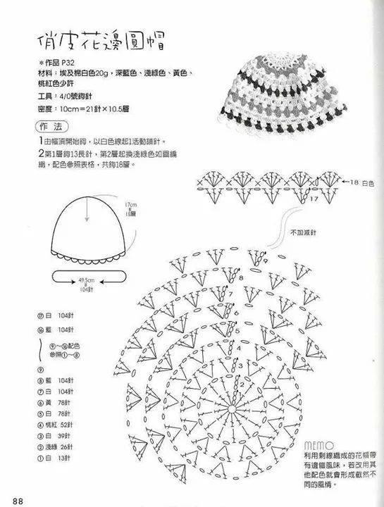 Granny Stitch Hat Pattern ⋆ Crochet Kingdom
