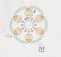 hexagonal-flower-crochet