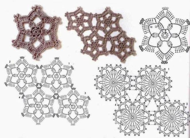 Crochet diagram star all kind of wiring diagrams hexagon star shape crochet kingdom rh crochetkingdom com crochet chart star crochet diagram chart shawl ccuart Image collections