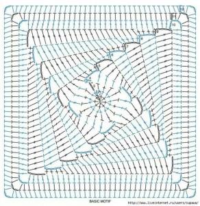 hippy crochet blanket pattern diagram