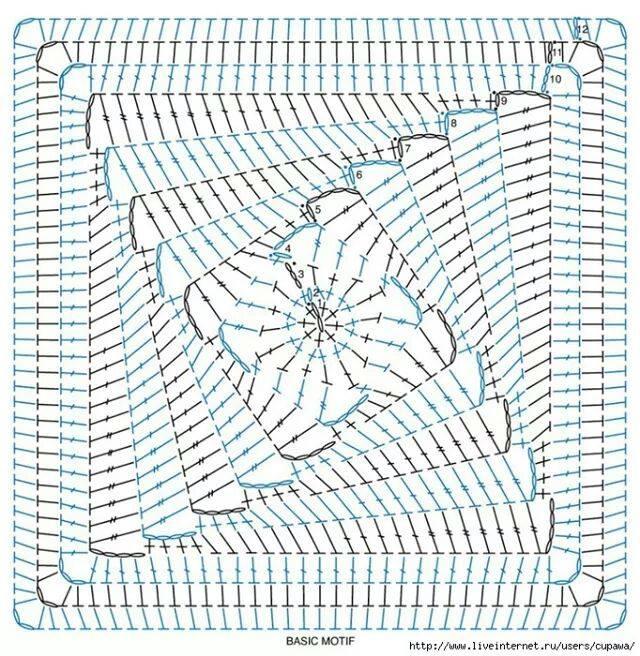hippy crochet blanket pattern diagram crochet kingdom. Black Bedroom Furniture Sets. Home Design Ideas
