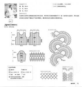 irish lace blouse crchet pattern 1