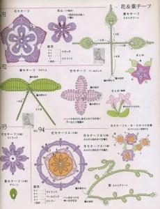 japanese crochet flowers 1