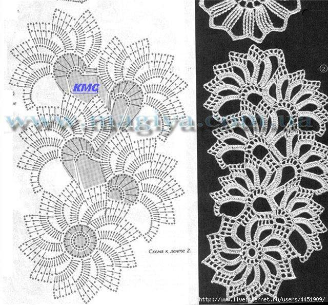 Lace Crochet Skirt Pattern ⋆ Crochet Kingdom