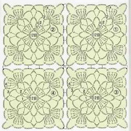 Crochet diagram square pattern find wiring diagram pretty lace free crochet square pattern crochet kingdom rh crochetkingdom com pineapple crochet runner diagrams crochet square pattern diagram ccuart Choice Image