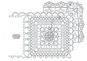 pretty square blanket motif crochet