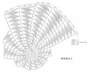 spiral crochet hat pattern