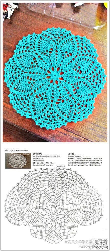 Turquoise Doily Pattern  U22c6 Crochet Kingdom