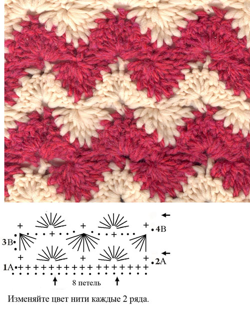 Zig Zag Two Toned Crochet Stitch ? Crochet Kingdom