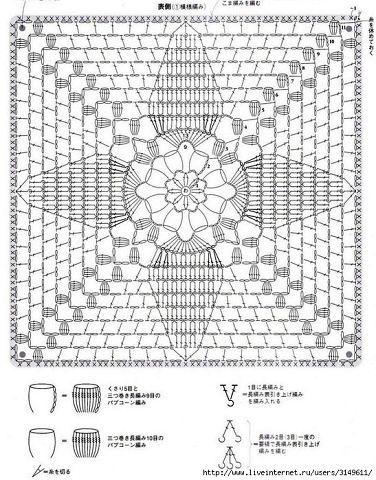 Вязание накидки на табурет крючком схемы и описание