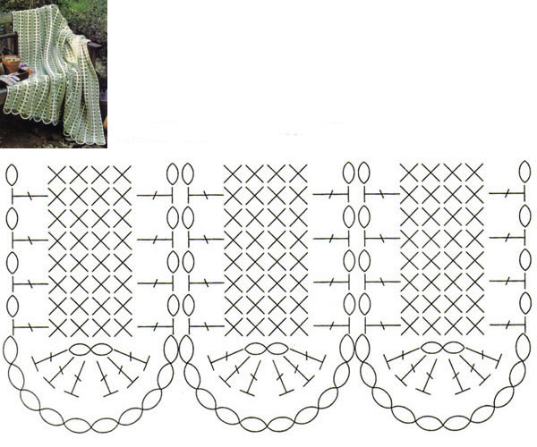 Garden Crochet Throw Free Blanket Pattern  U22c6 Crochet Kingdom