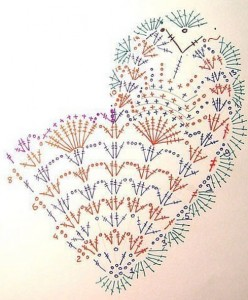 heart shape crochet pattern diagram
