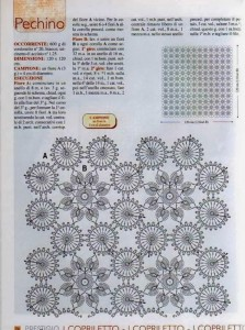 lace flowers bedspread crochet pattern 1