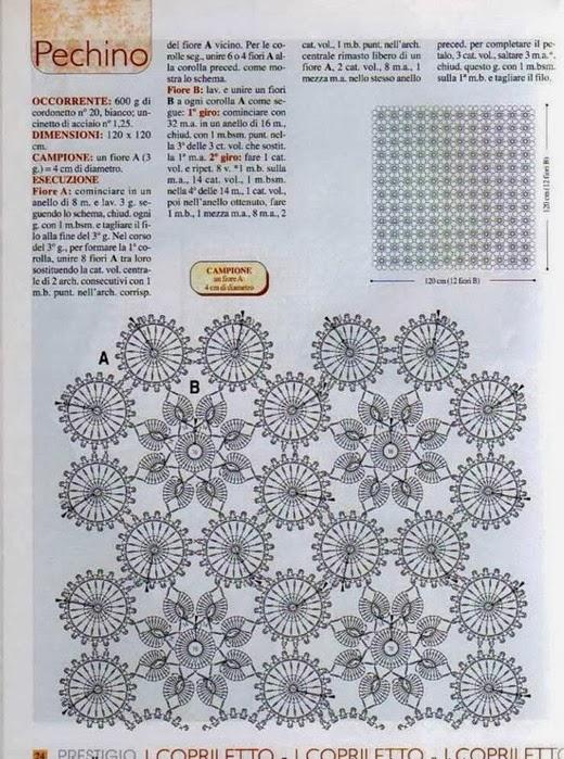 Fine Bedspread Crochet Patterns Sketch - Easy Scarf Knitting ...