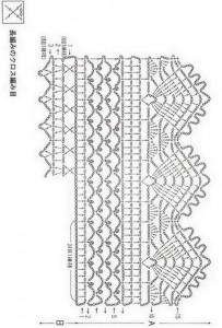 Free Crochet Scarf Pattern - Mesh and Border 1