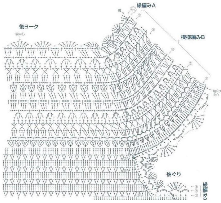 Round Yoke Crochet Top Pattern ⋆ Crochet Kingdom