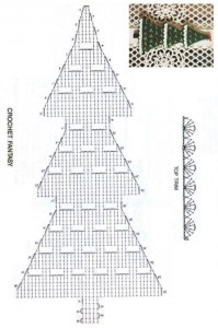 White Border Christmas Tree Crochet Pattern 1