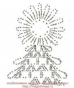 White Border Christmas Tree Crochet Pattern 3