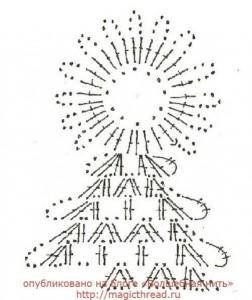 White Border Christmas Tree Crochet Pattern 3