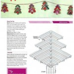 Free Christmas Tree Crochet Pattern - Garland