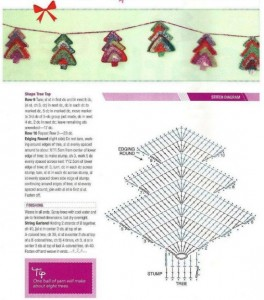 christmas tree garland crochet pattern