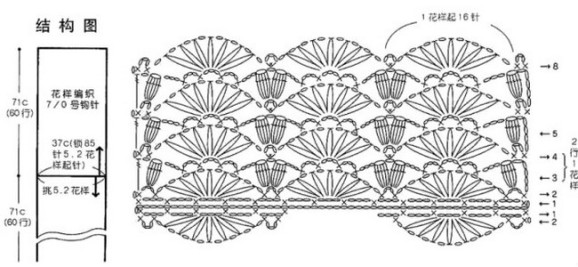 Fancy Stitch Stole Crochet Pattern Free Crochet Kingdom