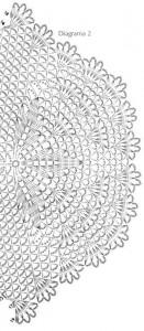 pink shawl crochet pattern free 2