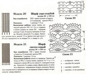 two fancy crochet scarf patterns diagram