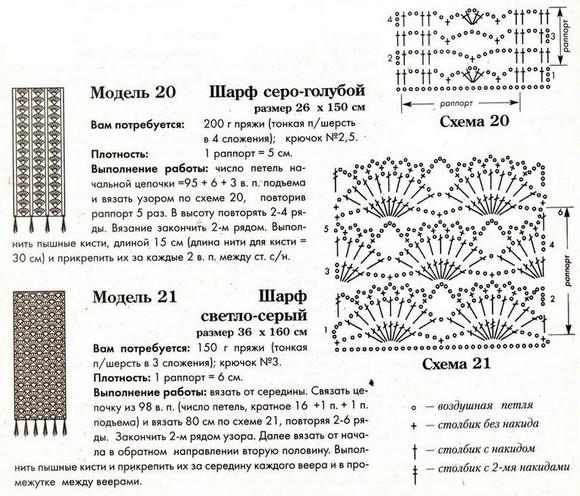 Two Fancy Crochet Scarf Pattern Crochet Kingdom