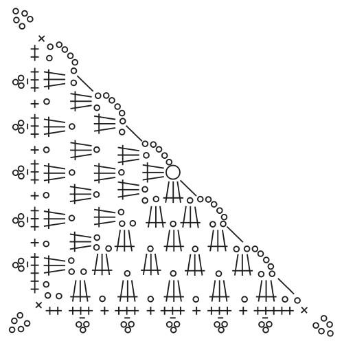 Patchwork Crochet Blanket - Free Pattern diagram 4 ⋆ Crochet Kingdom