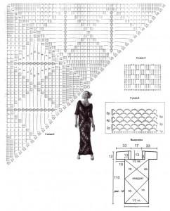 dress dimensions