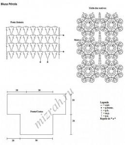 lace crochet sweater pattern 2