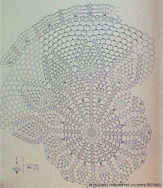 Crochet Beanie Pattern Diagram : Crochet Pattern for a Girls Pineapple Stich Beret ...
