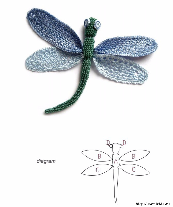 Crochet Patterns For Butterfly And Dragonfly Crochet Kingdom