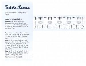 free-crochet-stitch-bobble-leaves-pattern