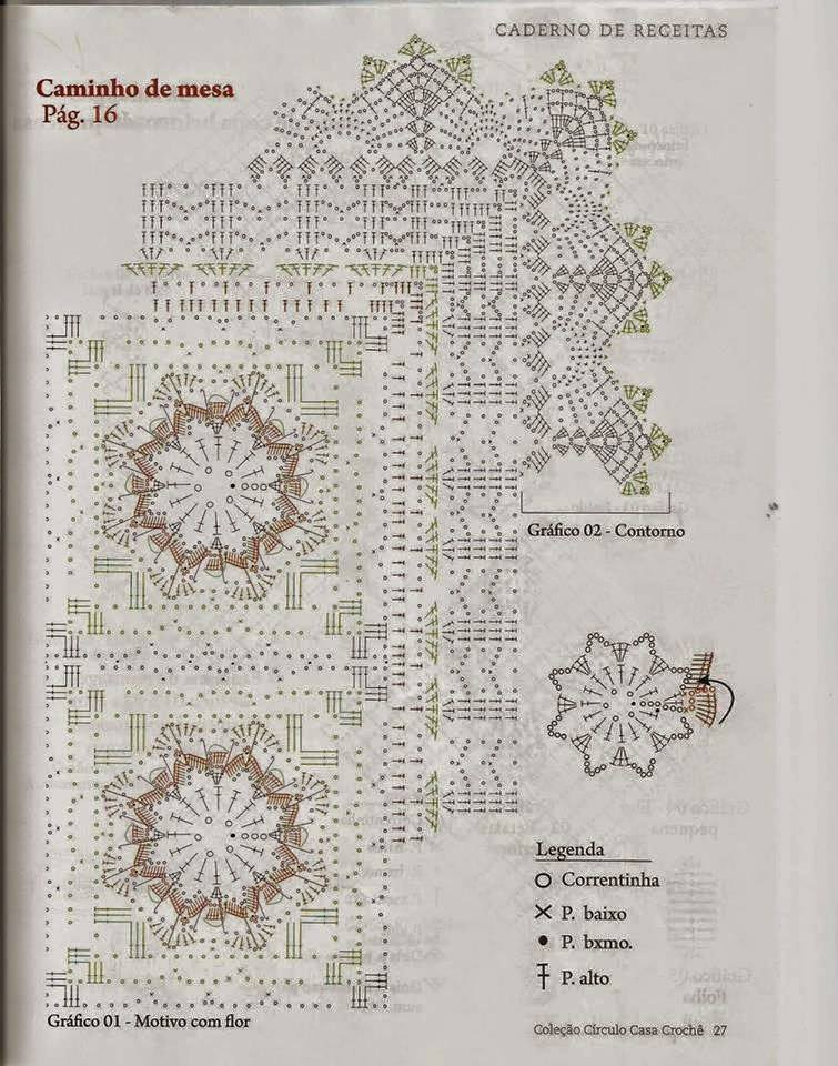 Free Crochet Table Runner Pattern - Colorful Flowers ⋆ Crochet Kingdom