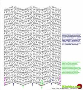 zig zag crochet skirt free pattern 2