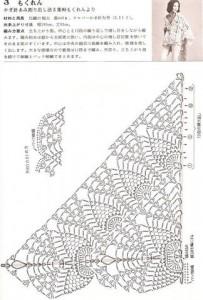 2creating pineapple crochet stitch