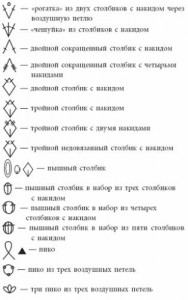 Crochet Symbols in Russian 1