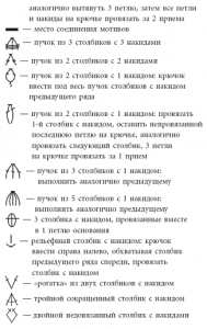 Crochet Symbols in Russian 3