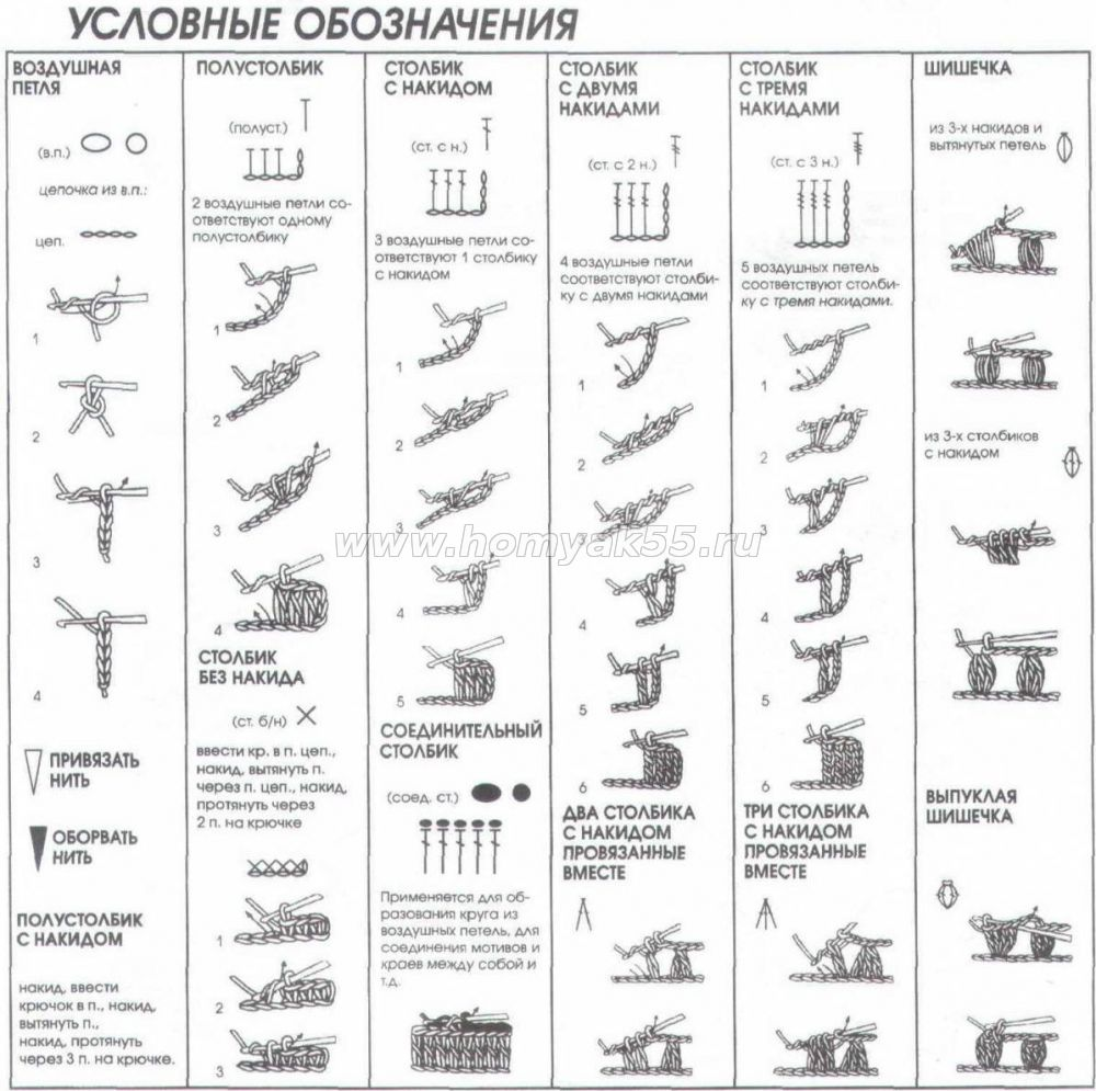 Russian Symbols Crochet Symbols In Russian Crochet Kingdom List Of