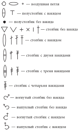 Free Crochet Patterns In Symbols : Crochet Symbols in Russian ? Crochet Kingdom