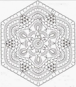 The hexagonal motif crochet 1
